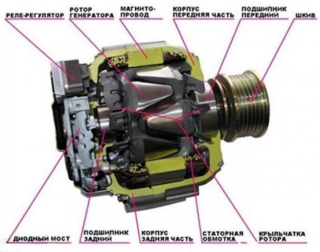 napryazhenie-generatora-3.jpg
