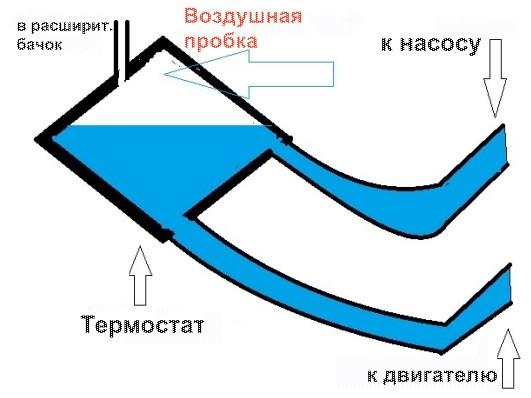vozdushnaya-probka.jpg