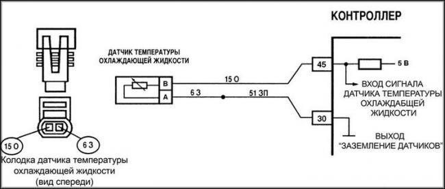 02-datchik-temperatury-ohlazhdayushhej-zhidkosti-vaz-2114-2.jpg