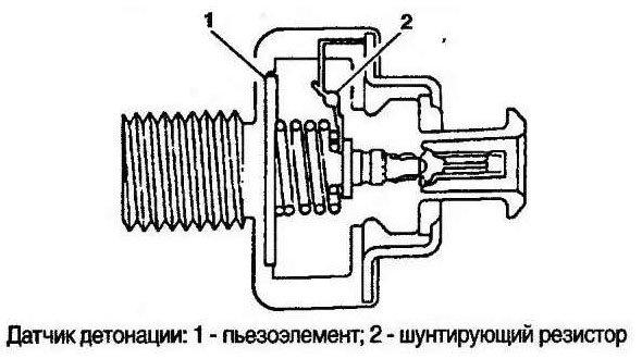 Устройство датчика детонации ВАЗ 2114