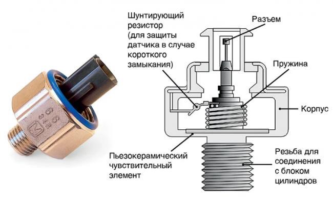 datchik-detonaczii-na-vaz-2114-1.jpg