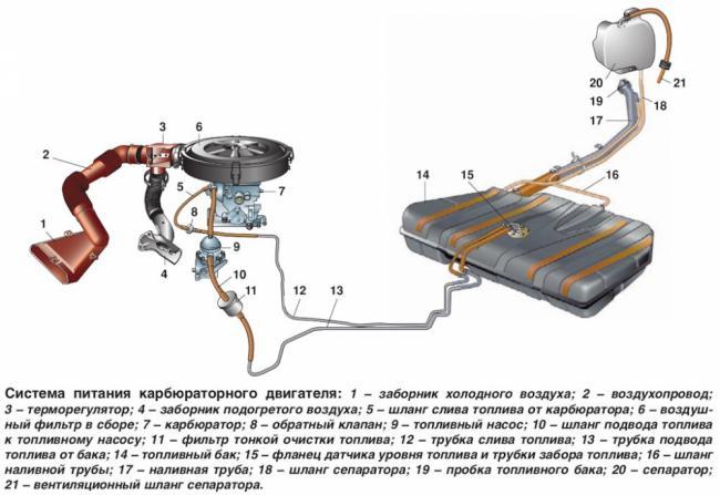toplivnyy-nasos-vaz-2110-1.jpg