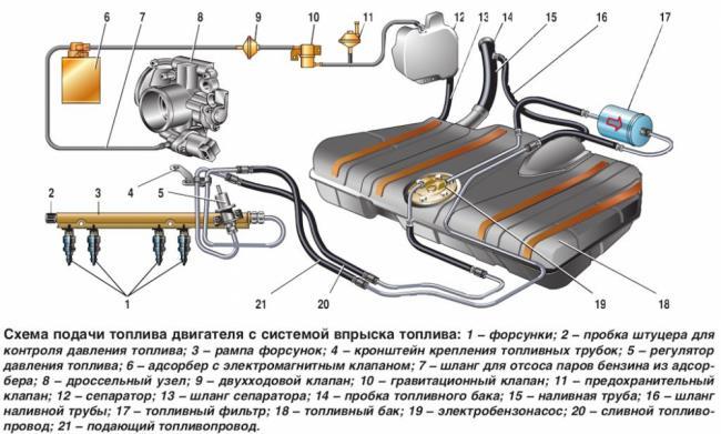 toplivnyy-nasos-vaz-2110-6.jpg