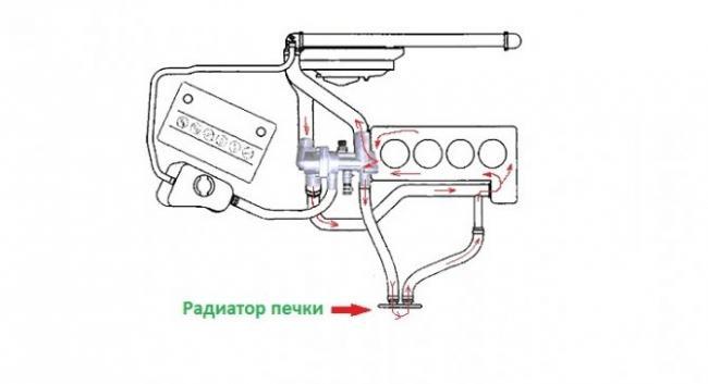termostat-vaz-2113-2114-proverka-i-zamena-svoimi-rukami2.jpg