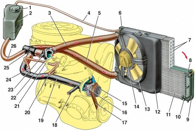 vaz-2115-918-sistema-ohlazhdeniya-54.jpg