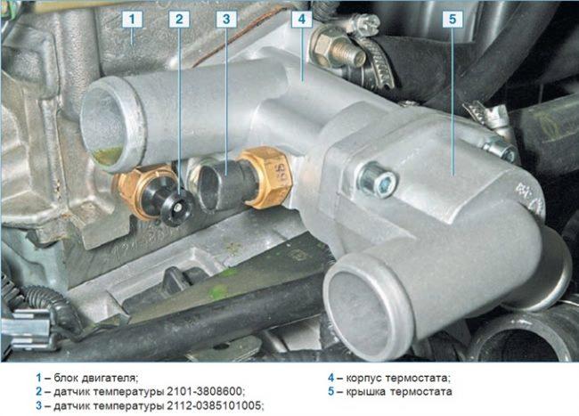 Temperature-sensor-VAZ-2110-1-650x467.jpg