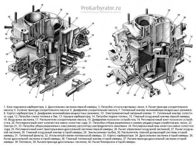 Karbyuratora-DAAZ-21073-ustrojstvo-800x600.jpg