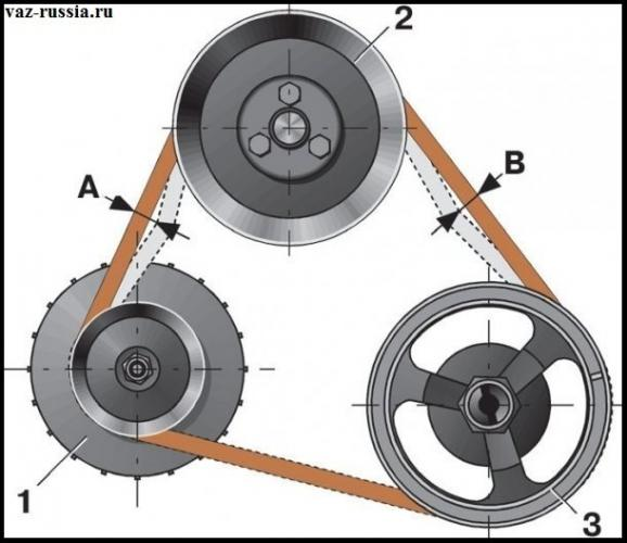 SHkiv-kolenchatogo-vala-a-tak-zhe-shkiv-pompyi-vodyanoy-i-shkiv-generatora.jpeg