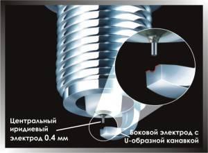 Ustrojstvo-svechi-300x221.jpg