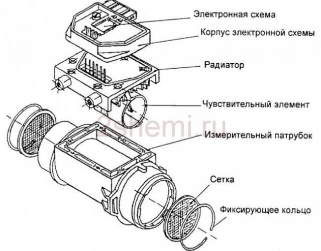 raspinovka-dmrv-19.jpg