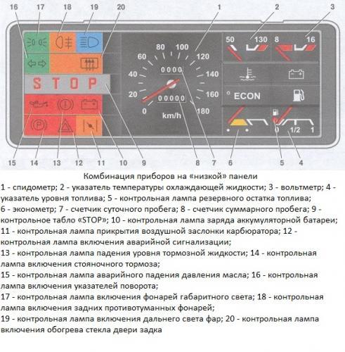 Panel-priborov-VAZ-2109-5.jpg