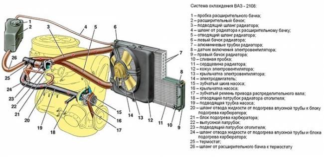 shema-sistemy-ohlazhdeniya-vaz-2108-09.jpg