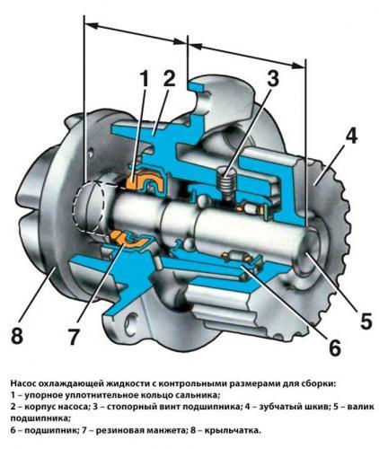 ustroystvo-pompy-vaz-2108-099.jpg