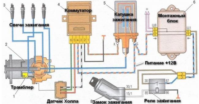 shem-zazhiganiya-vaz-2109.jpg