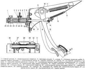 glavnyj-cilindr-sceplenija-zamena-remont-ustrojstvo-1-300x247.jpg