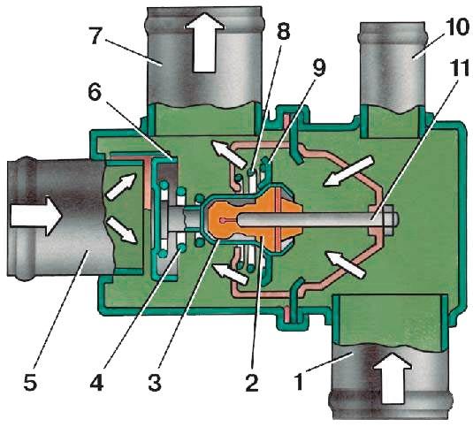 Ustrojstvo-termostata-Vaz-2109.jpg