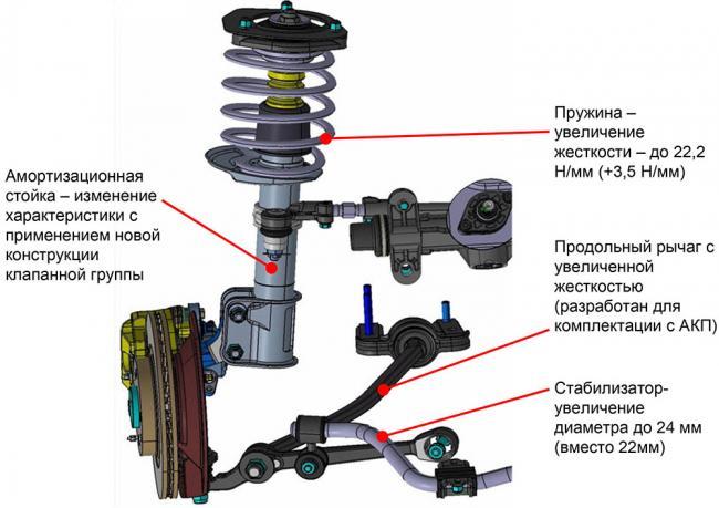 Remont-podveski-Priora-1.jpg
