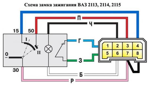 raspinovka-zamka-zazhiganiya-2.jpg