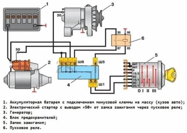 raspinovka-zamka-zazhiganiya-4.jpg