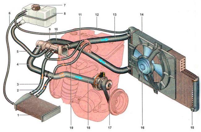 Printsip-raboty-sistemy-ohlazhdeniya-vaz-2110-inzhektor-16-klapanov.jpg