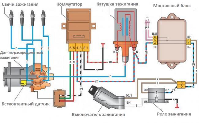 shema-sistemy-zazhiganiya.png