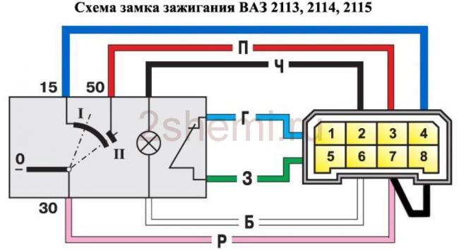 vaz2115-zamok-2.jpg