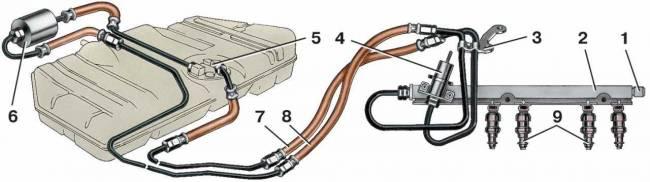 Система подачи топлива - главная артерия автомобиля
