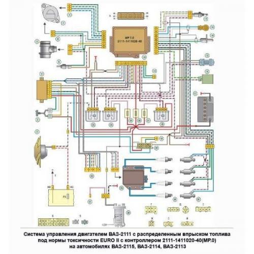 elektroprovodka-vaz-2115-600x600.jpg
