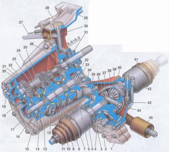 vaz-21099-remont-korobki-peredach-600x540.jpg