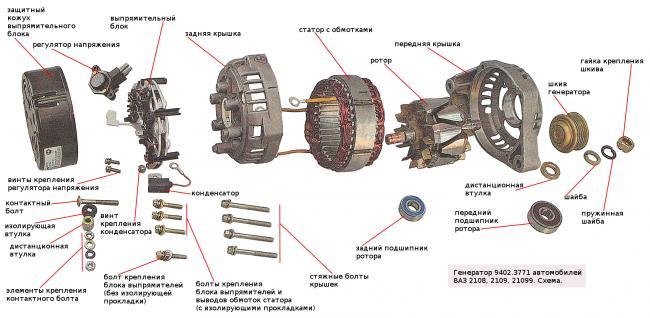 iz-chego-sostoit-generator-na-vaz-2114.png