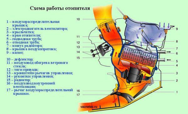 схема-системы-отопления-ваз-2107.jpg?fit=600%2C364&ssl=1