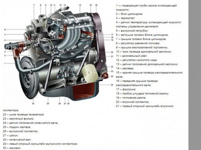 konstrukciya-motora3.jpg