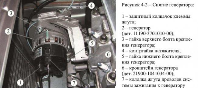 kak-snyat-generator-na-lada-priora-kalina-granta.jpg