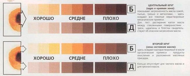 kachestvo-masla-1.jpg