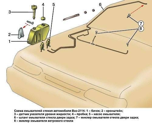 ne-rabotaet-omyvatel-lobovogo-stekla-vaz-2114_2.jpg