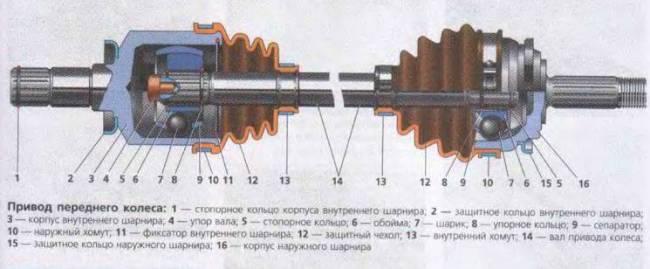 Схема-привода-переднего-колеса.jpg