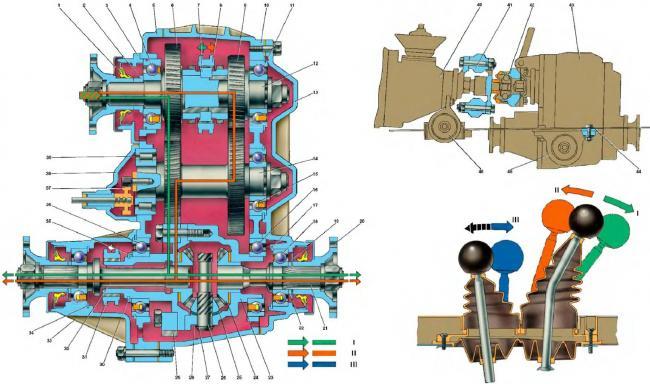 Shema-ustroistva-razdatki-VAZ-2121.jpg