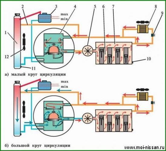 1387018753_engine-cooling-system-2.jpg