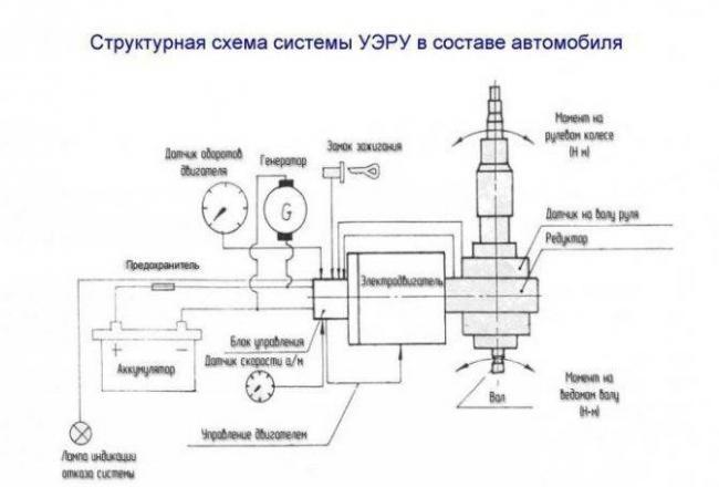 elektrousilitel-rulya-2107.jpg