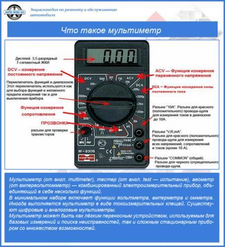 Chto-takoe-multimetr-e1563561819570.png