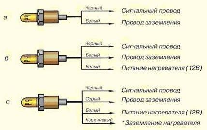 raspinovka-datchikov-kisloroda-e1581506901266.jpg