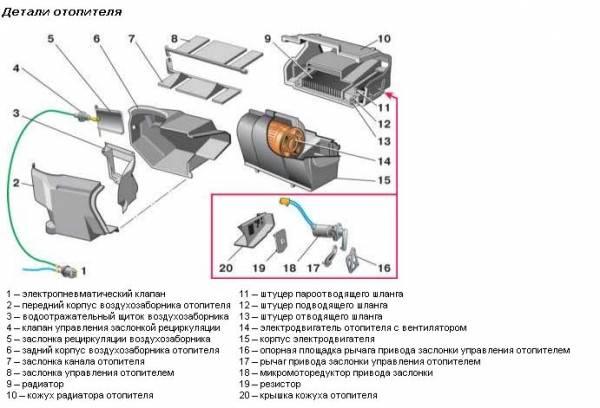 ne-rabotaet-zaslonka-pechki-na-vaz-2110-prichiny-i-samostoyatel-nyy-remont-17.jpg