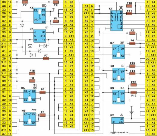 Схема и расположение предохранителей на ВАЗ 2114(так же на 2113 и 2115)