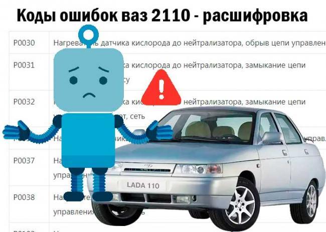 Kody-oshibok-vaz-2110.jpg