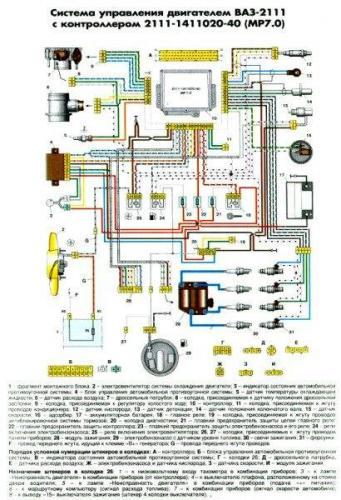 shema-elektroprovodki-vaz-2111-410x600.jpg