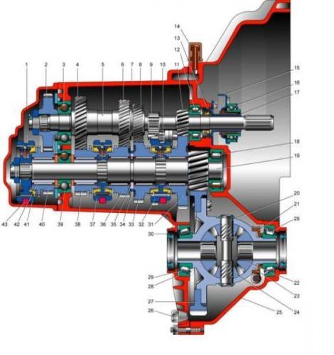 vaz-2109-remont-kpp-565x600.jpg