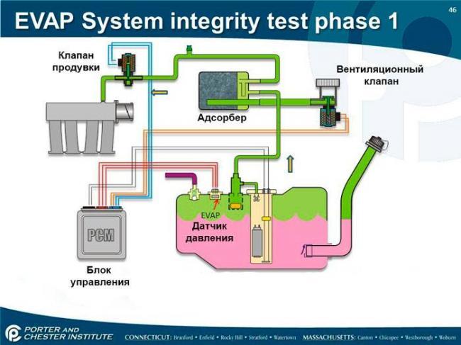 evapsystem.jpg