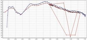 drosselnaja-zaslonka-vaz-2112-promyvka-8-300x139.jpg