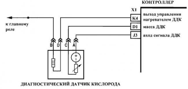 1416848958_vaz_nagrevatel_ddk.jpg