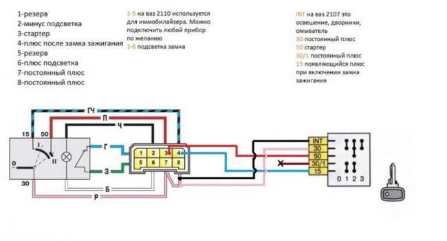 Kak-rabotaet-vklyuchatel-zazhiganiya-VAZ-2110-800x433.jpg